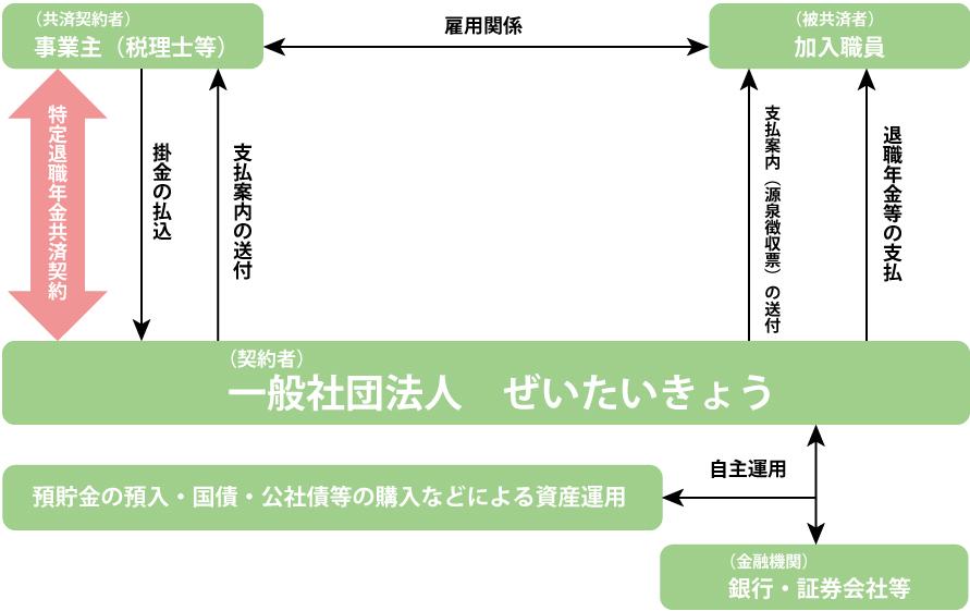 shikumizu